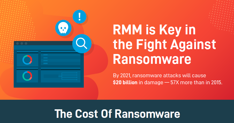 An orange banner stating 'RMM is Key in the Fight Against Ransomware'