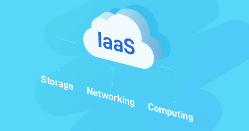 A basic diagram showing how IaaS works